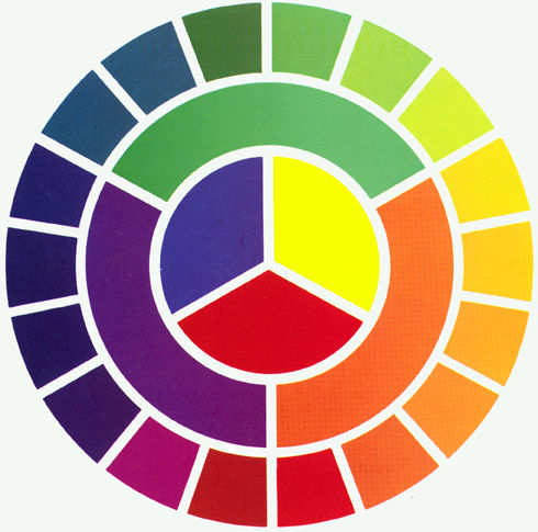 color-wheel contrast